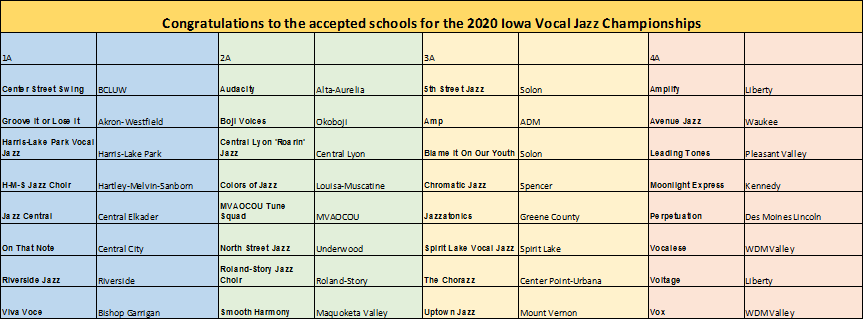 IVJC Accepted Schools